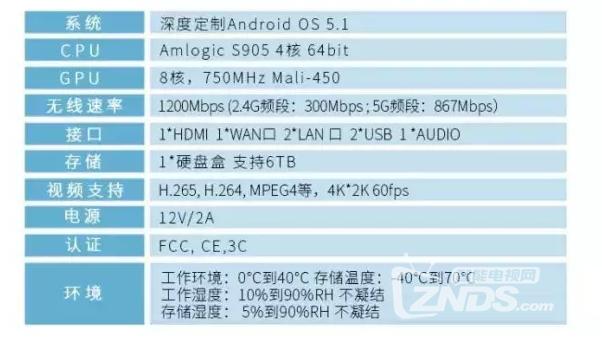 QQ截图20161130130052.png