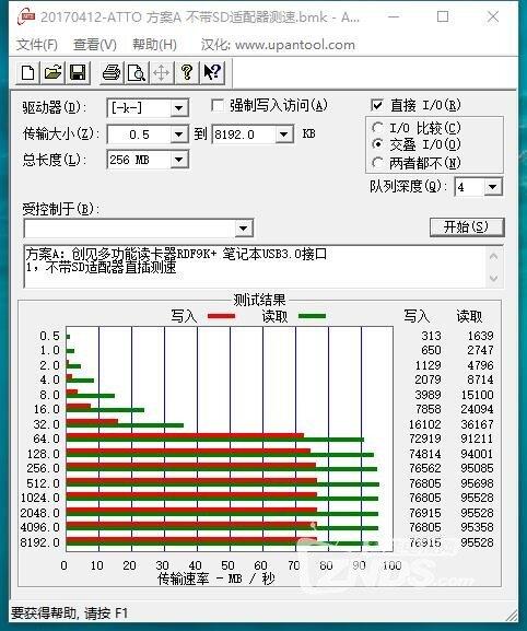 16-实测01-ATTO截屏-A创见-1不带SD适配器.jpg