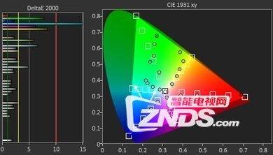 q9fn-color-gamut-2020-small.jpg